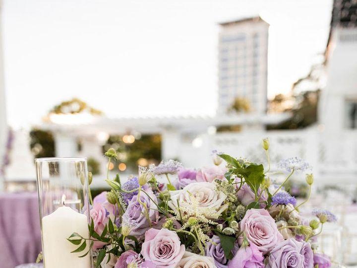Tmx 0666 51 1598255 159424542248373 San Marino, CA wedding planner