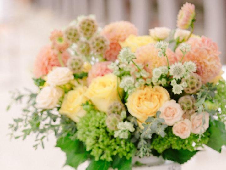 Tmx 1735 51 1598255 159424541428747 San Marino, CA wedding planner