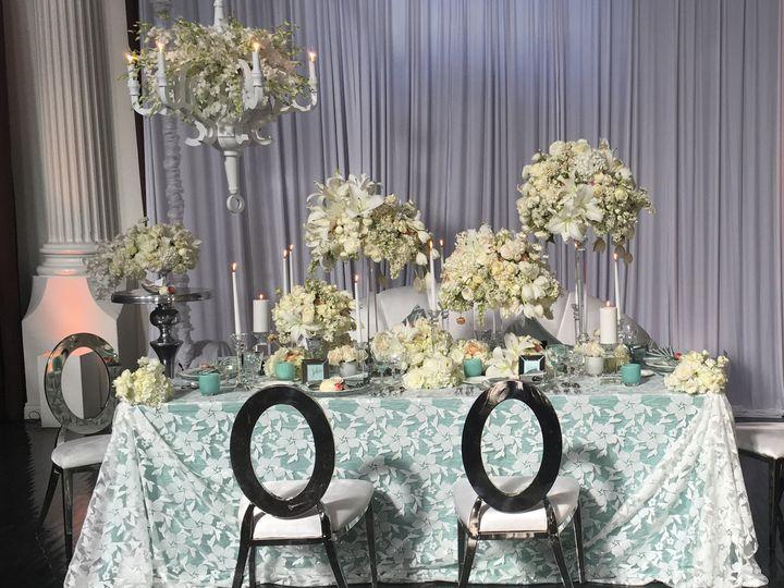 Tmx Img 3181 51 1598255 159494385355552 San Marino, CA wedding planner