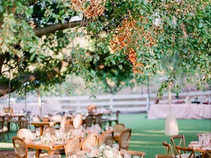 Tmx Screen Shot 2020 07 07 At 12 31 05 Pm 51 1598255 159494603929947 San Marino, CA wedding planner