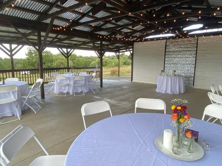 Tmx 1a 51 1968355 159513173745408 Red Rock, TX wedding venue