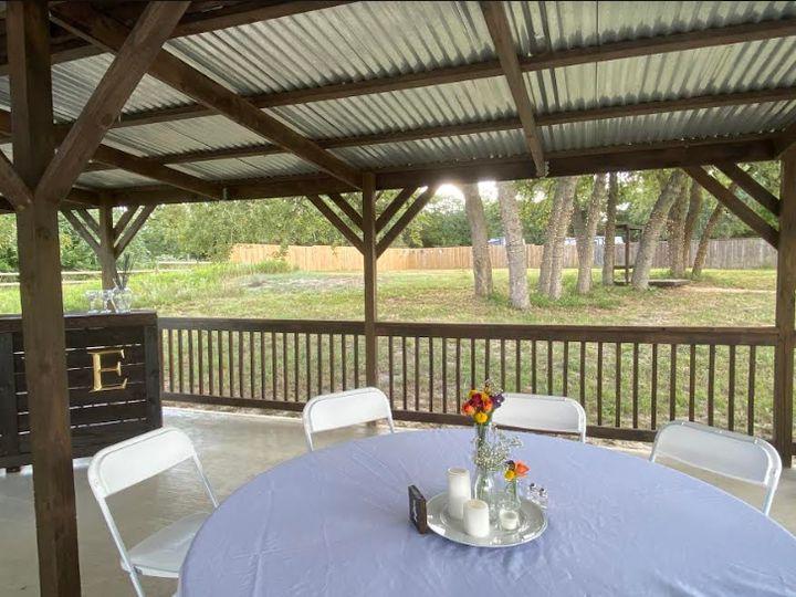 Tmx 2b 51 1968355 159513175273693 Red Rock, TX wedding venue