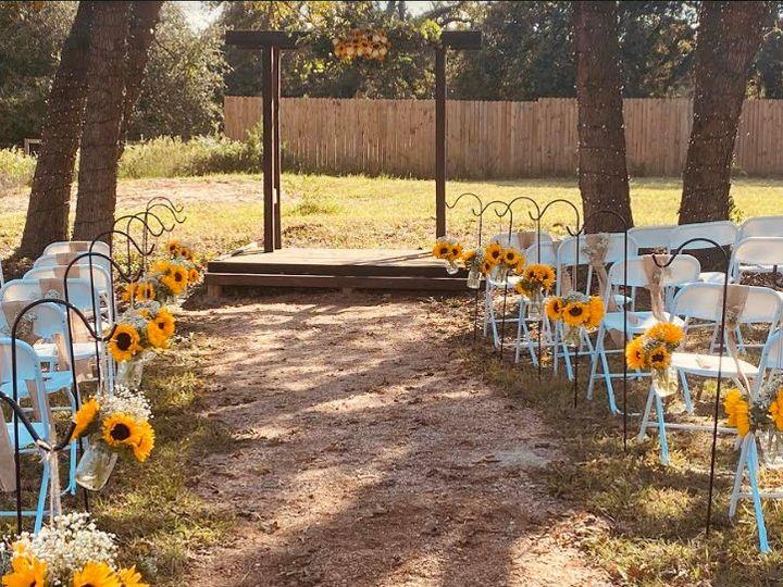 Tmx 3 51 1968355 160148307097796 Red Rock, TX wedding venue