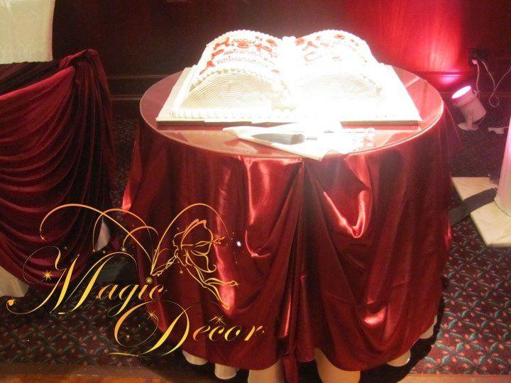 Tmx 1362185721747 Slide04 New York, NY wedding eventproduction
