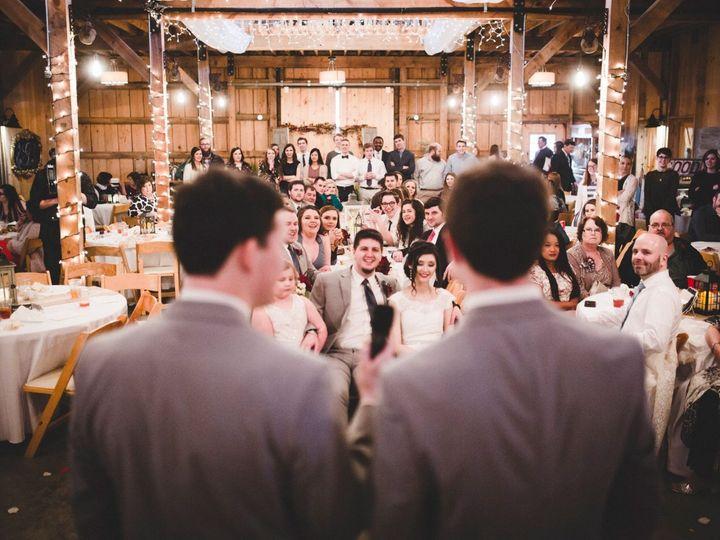 Tmx Speech 51 1895455 157435435366396 Oklahoma City, OK wedding videography