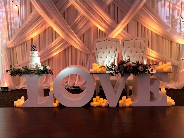 Tmx Flameless Candles On Sweet Heart Table 51 1943555 158345827473379 Santa Ana, CA wedding eventproduction
