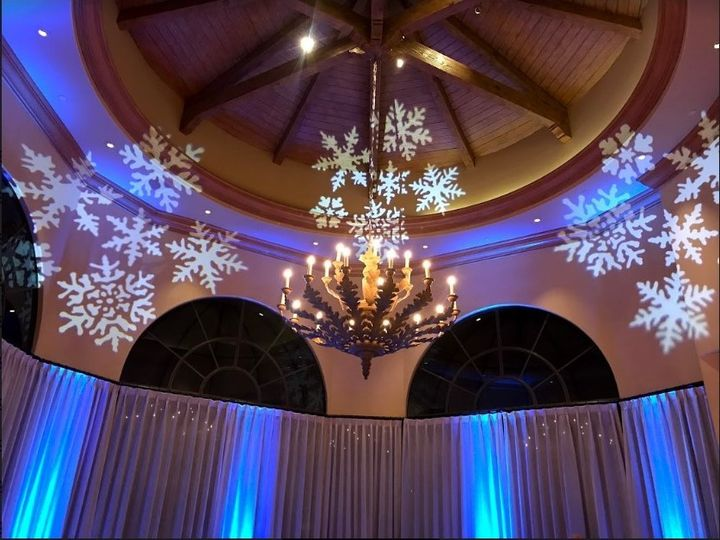 Tmx Image Projection 4 51 1943555 158345829744053 Santa Ana, CA wedding eventproduction