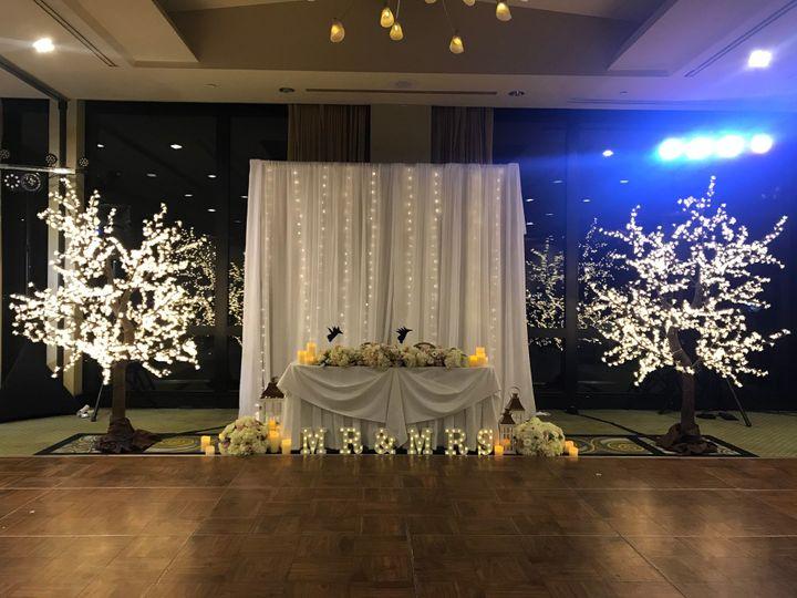 Tmx Img 6735 51 1943555 158345928469671 Santa Ana, CA wedding eventproduction