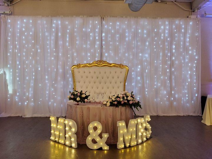 Tmx Medium Mr Mrs 3 51 1943555 158345830520884 Santa Ana, CA wedding eventproduction