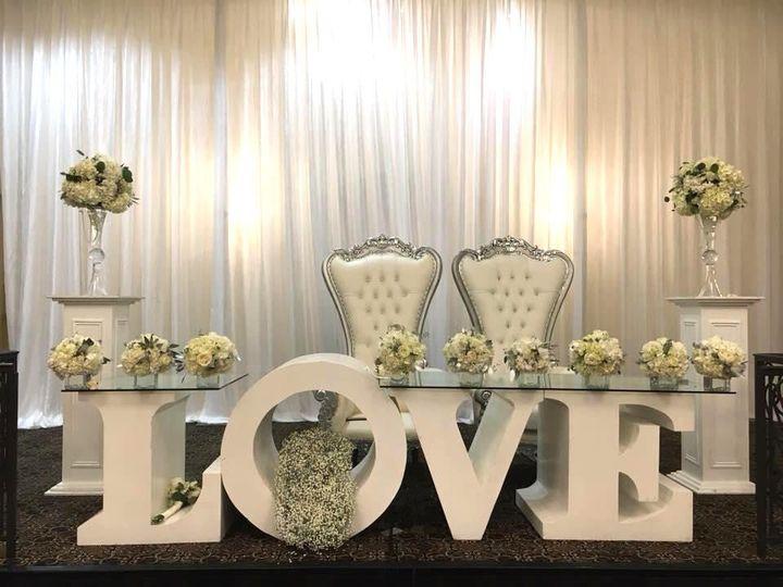 Tmx Sweetheart Table Love 51 1943555 158345828784859 Santa Ana, CA wedding eventproduction