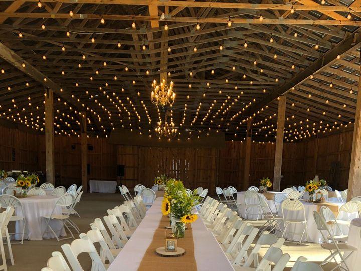 Tmx 2e633e7d Ea62 40d7 97db 900b4521c103 51 1053555 1569581409 Conway, SC wedding venue