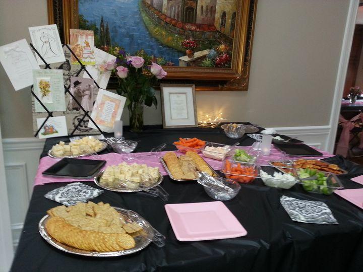 Tmx 1422914274398 20140913153218 Syracuse wedding planner