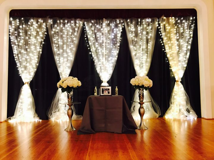 Tmx 6 51 932655 Chehalis, WA wedding planner
