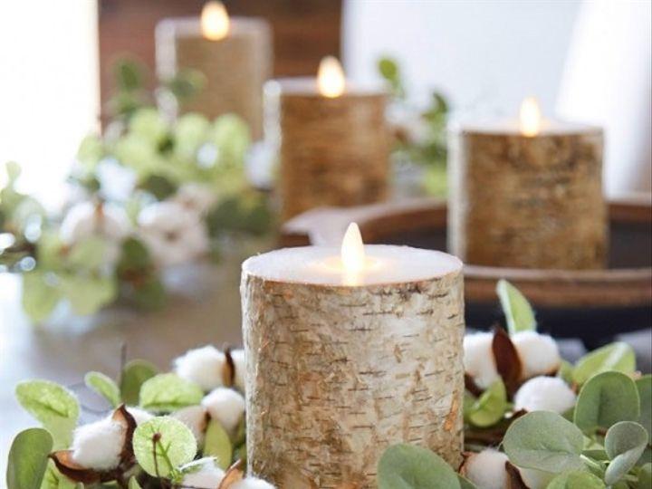 Tmx Candle 51 1172655 158386693627630 Plymouth, MA wedding rental