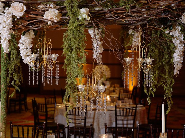 Tmx Enhance 89 51 1056655 159966342718915 Casselberry, FL wedding planner