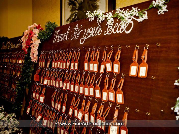 Tmx Omni Championsgate Indian Reception Fine Art Production 32 51 1056655 159966434073057 Casselberry, FL wedding planner