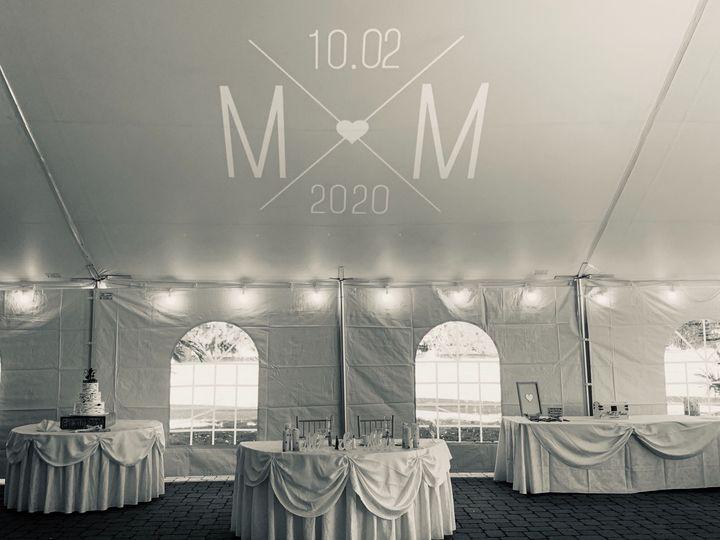 Tmx Image From Ios 13 51 477855 160467761194506 Milford, CT wedding dj