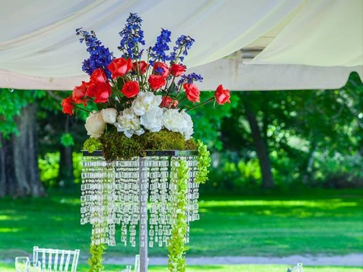 Tmx 1444248305921 11703032101535217535379905922363270178504125n Scranton wedding planner