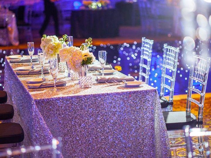 Tmx 1444248661093 10933886101530755662129901065560366198269741n Scranton wedding planner