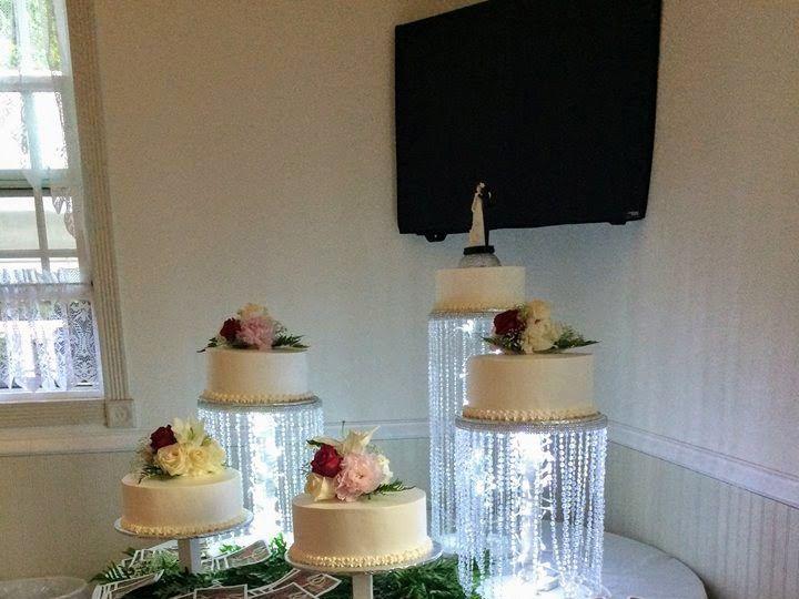 Tmx 18767726 1364363906979922 6774636384253067342 N 2 51 126955 Snohomish, WA wedding venue