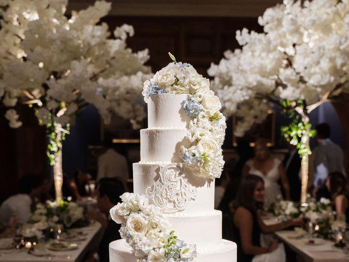 Tmx 596morganericwedding 51 1969955 161109869312921 Dallas, TX wedding planner