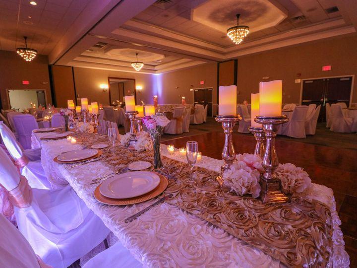 Tmx View1 51 379955 V1 Columbus, OH wedding venue