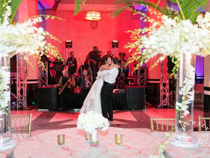 Tmx 1501851736346 Wedding Saint Thomas Aquinas The Carlisle Room Dal Plano, TX wedding band