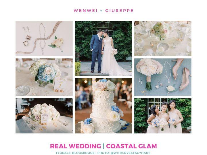 Tmx Bloominous 6 51 762065 157956121818672  wedding florist