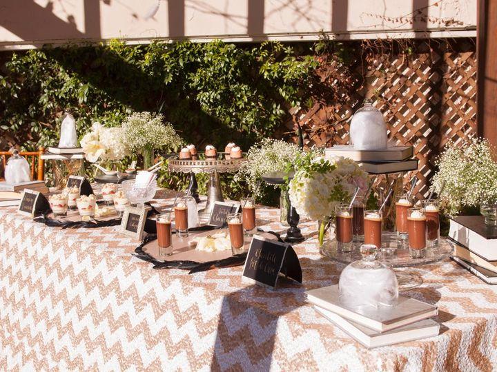 Tmx 1360962672977 FGJan2013OpenHouse74 San Juan Capistrano wedding venue