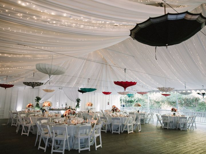 Tmx Cf Reception Tent Wide 51 1980265 159656146149470 Wading River, NY wedding planner