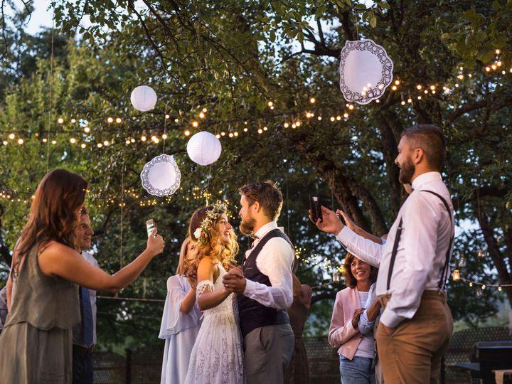 Tmx Shutterstock 1120028240 51 1988265 160124744391968 Wheat Ridge, CO wedding dj