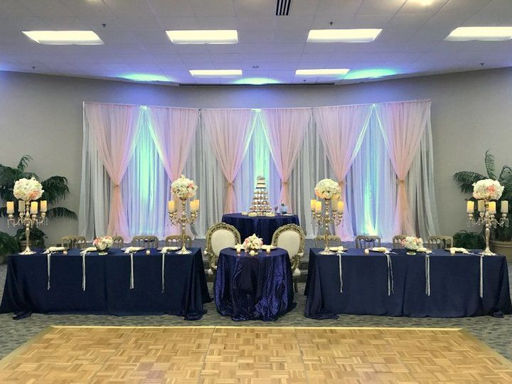 Tmx 1535645746 Dd9912e5693a4fa3 1535645745 89fc9878265ef8c0 1535645738904 6 IMG 7494 Irmo, SC wedding eventproduction