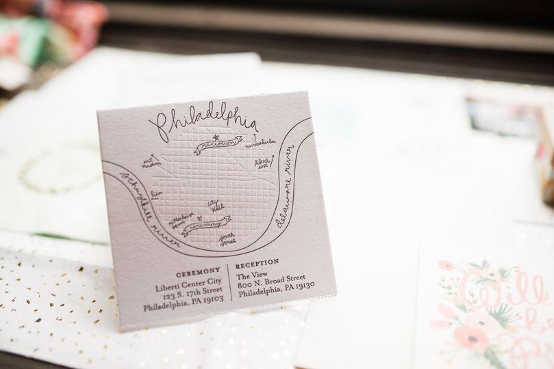 Details on mini card