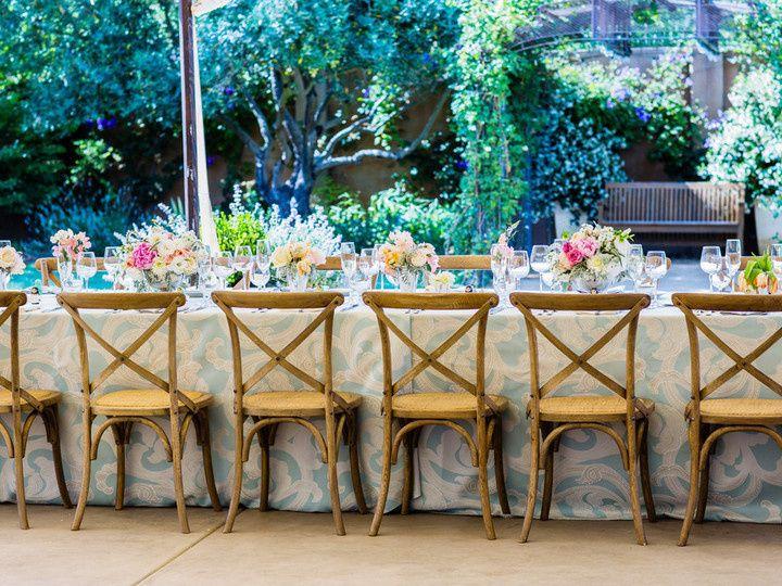 Tmx 1366662976926 Ankara   Aqua2 Emeryville wedding rental