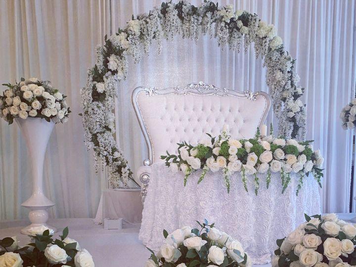 Tmx 8bddde74 F162 43aa B658 94ef92e233d9 51 969465 159821329692981 Vienna, VA wedding eventproduction