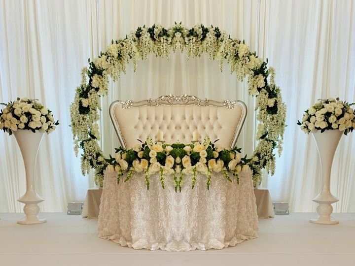 Tmx 931f4a2b Bdec 47b7 A930 7f761b5d801a 51 969465 159821329635344 Vienna, VA wedding eventproduction