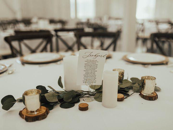 Tmx 2k7a0540 51 1015565 160497233372030 Fort Walton Beach, FL wedding planner