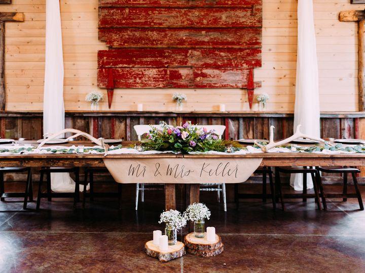 Tmx Peyton And Caleb Wedding 552 51 1015565 160497233168023 Fort Walton Beach, FL wedding planner
