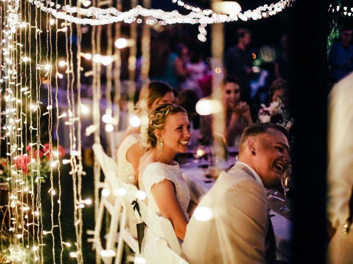 Tmx Img 3442 51 1067565 1560285033 Coeur D Alene, ID wedding videography