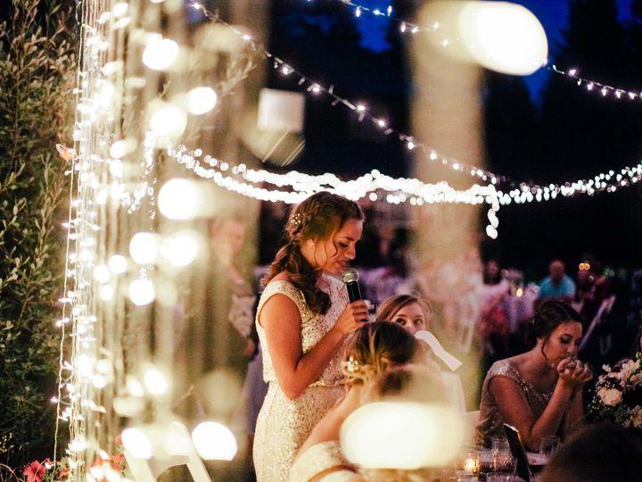 Tmx Img 3458 51 1067565 1560285010 Coeur D Alene, ID wedding videography