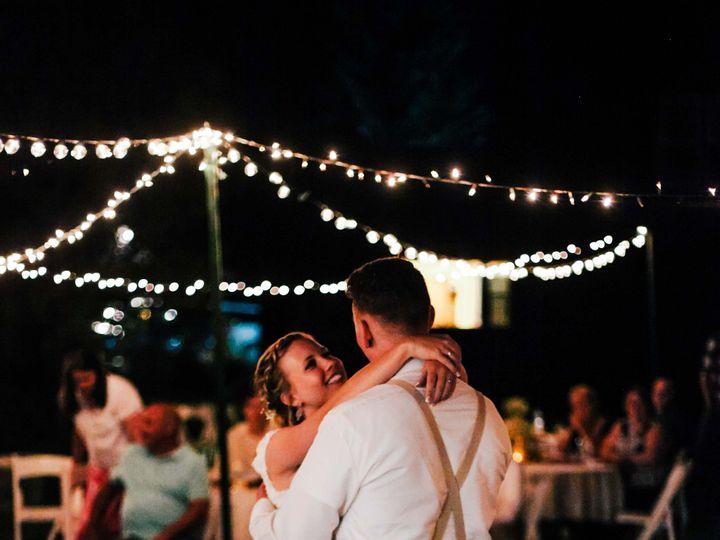 Tmx Img 3529 51 1067565 1560285024 Coeur D Alene, ID wedding videography