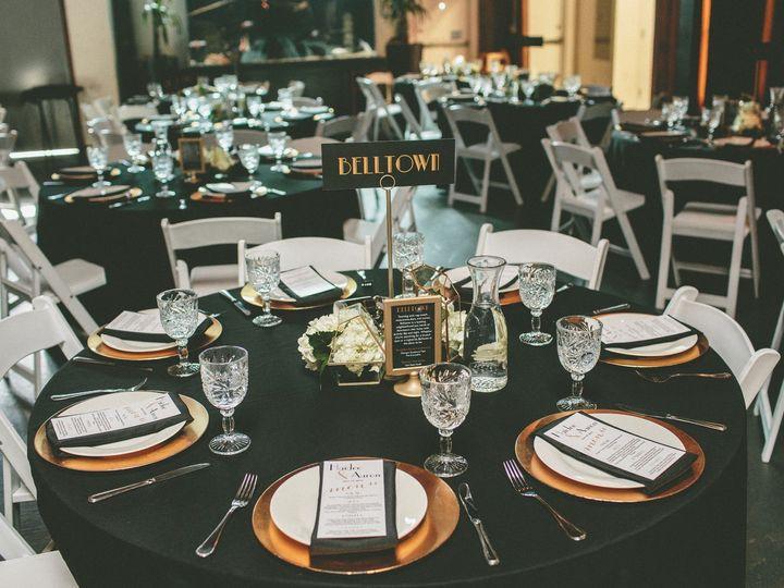 Tmx Tablescape10 51 111665 1555546162 Seattle, WA wedding venue