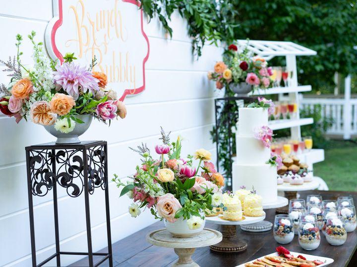 Tmx Brocandalexaphotography 643 51 1961665 161041622783717 Columbus, OH wedding planner