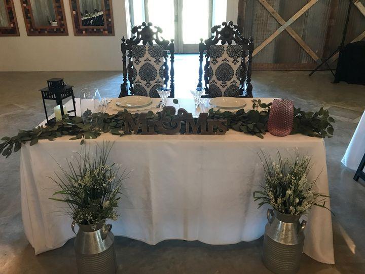 Tmx Gilbriar 5 51 1056665 Fredericksburg, TX wedding venue