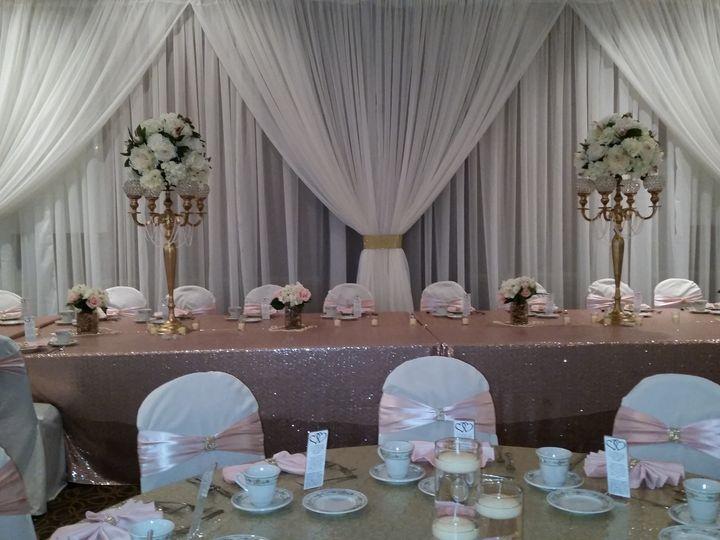 Tmx 1477618863139 20160623163446 Northfield, OH wedding rental