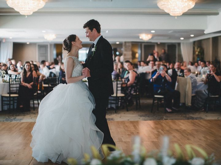 Tmx Ss Czrb Wed 0692 Imz 8767 51 381765 159363548496833 Statesville, NC wedding venue