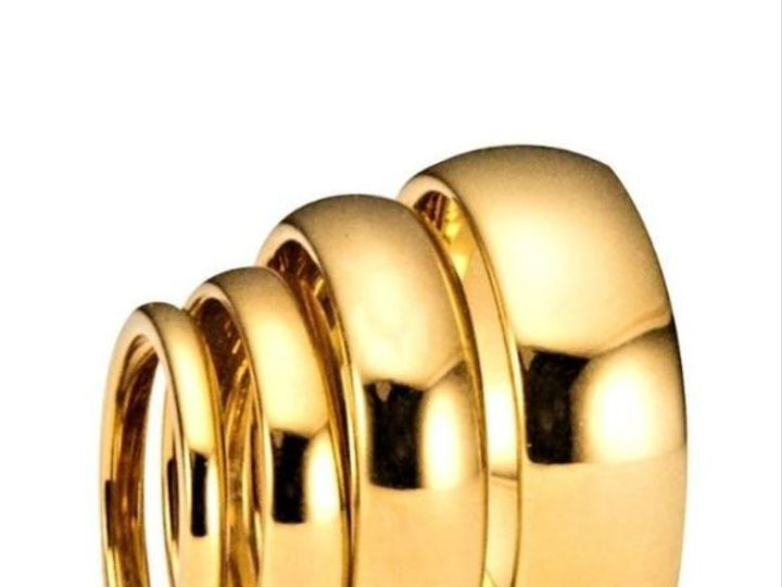 Tmx Tungsten 51 1027765 1556054049 Raleigh, NC wedding jewelry
