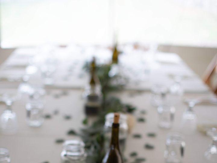 Tmx Liz Gary Wedding 38 51 1897765 157869866880108 Holderness, NH wedding venue