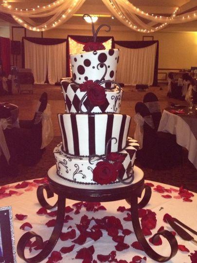 Best Cakes Inland Empire