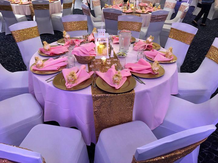 Tmx W5uemrdpq2o7q1ow7vvzq 51 496865 1567041854 Vineland, New Jersey wedding venue
